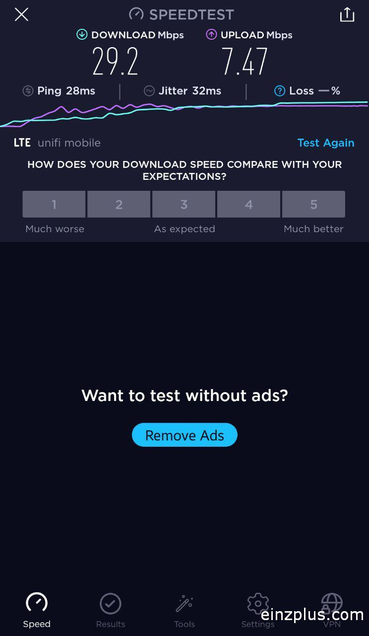 unifi mobile 4g lte speedtest